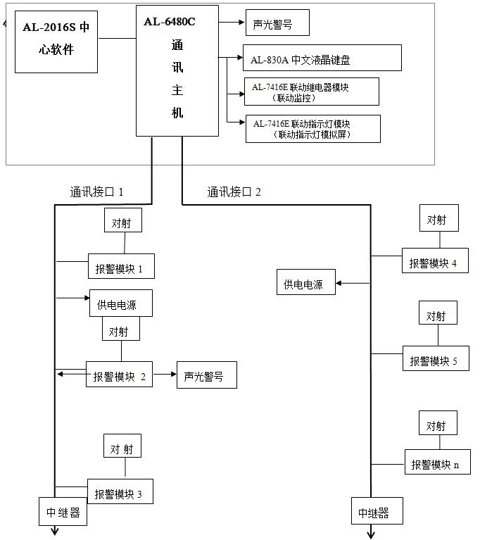 激光焊接机电路结构图